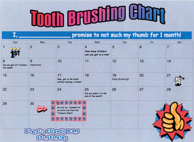 brushchart